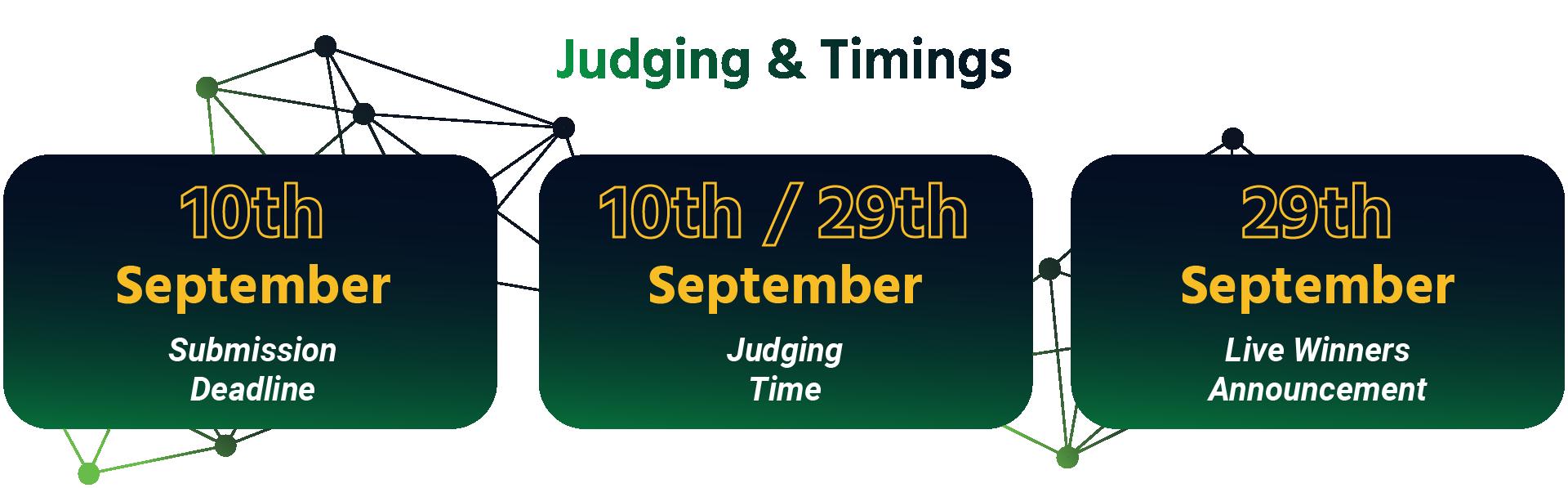 FA-judging-time
