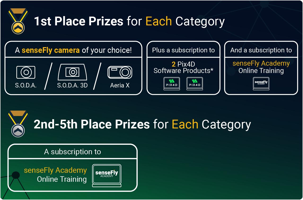 photogrammetry-awards-prizes